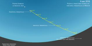 Tranzitul planetei Mercur peste discul Soarelui, cel mai important eveniment astronomic al anului 2016